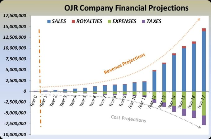 journal on financial ratio analysis International journal of business and  a comparative analysis of the financial ratios  one of the tools in financial statement analysis is financial ratio.