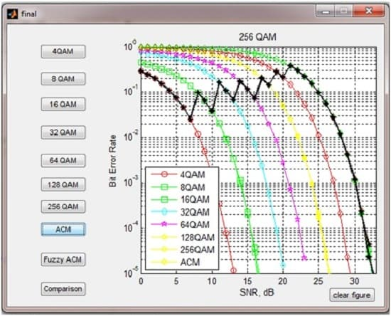 solve your research problem in matlab, simulink, opencv