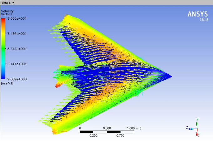 do cfd and finite element analysis of models using ansys