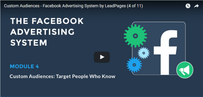 facebooks advertising strategy - HD 2048×1152