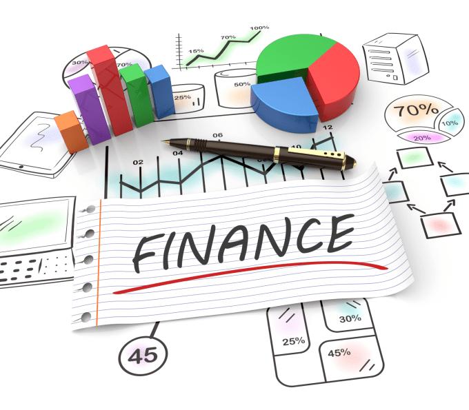 financial goals organization perodua