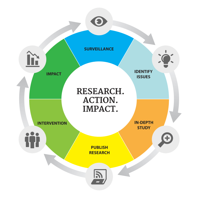 resreach Research misconduct and provide an overview of the various research committees please register by sending an email from your tcu email address to research@tcuedu.