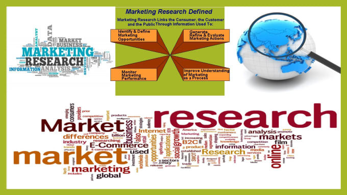 marketing reasearch
