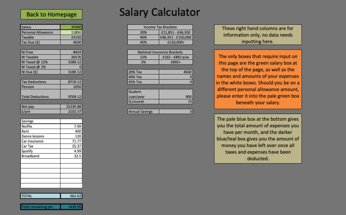 Cbtebb I Will Provide You With A Personal Finance Spreadsheet For 5 On Www Fiverr Com