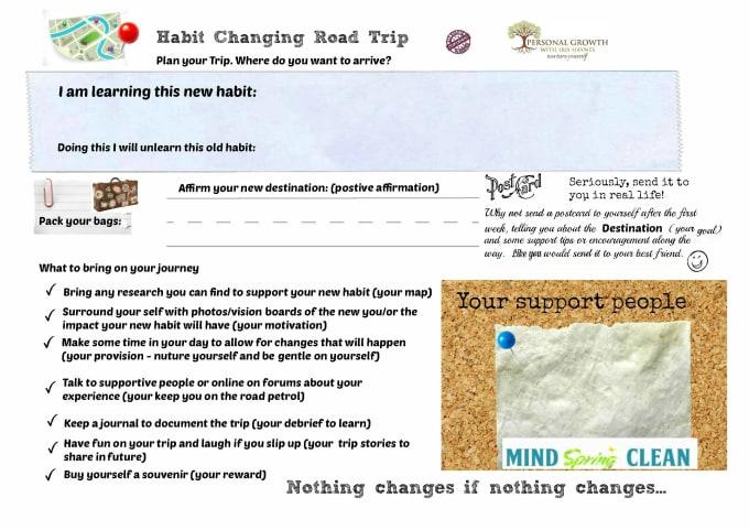 nurturemementor : I will provide a fillable pdf habit change worksheet for  $5 on www fiverr com