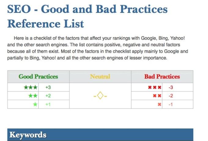 Learn seo | seo practical tutorial pdf | become a seo expert.