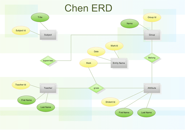 erd of enrollment system in high school Er diagram for public school system the system sends letters to high school students you'll learn that in erd's the cardinality of the relationships.
