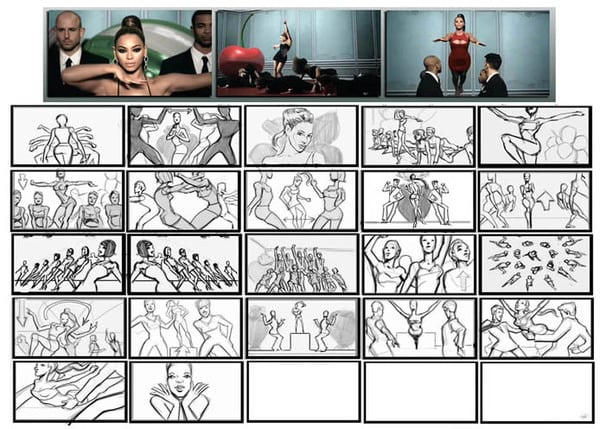 media pre production piece storyboard music video Do you tackle your video production projects entirely on your own it's helpful to have a strong understanding of the various types of film and video production products storyboards can vary from quick sketches to in-depth diagrams that include everything from camera movements to lighting.