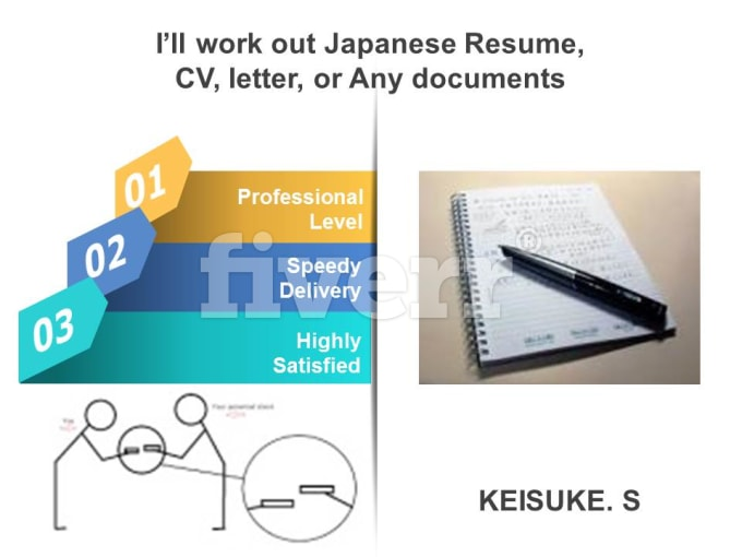 Work Out Japanese Resume Cv Letter Or Any Document By Keisukes