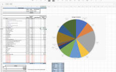 i will create a personal budget for you in excel