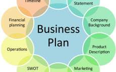 Business plan writers for hire