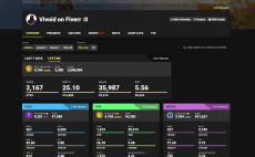 Fortnite Tracker Stats - Detroitredwingsteamshop com