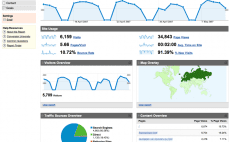 web analytics services by freelance analytics experts fiverr