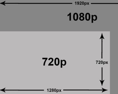Videophotologo resolution and improve pixels ccuart Images