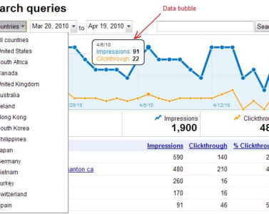 configure webmaster google analytics sitemap on your web by