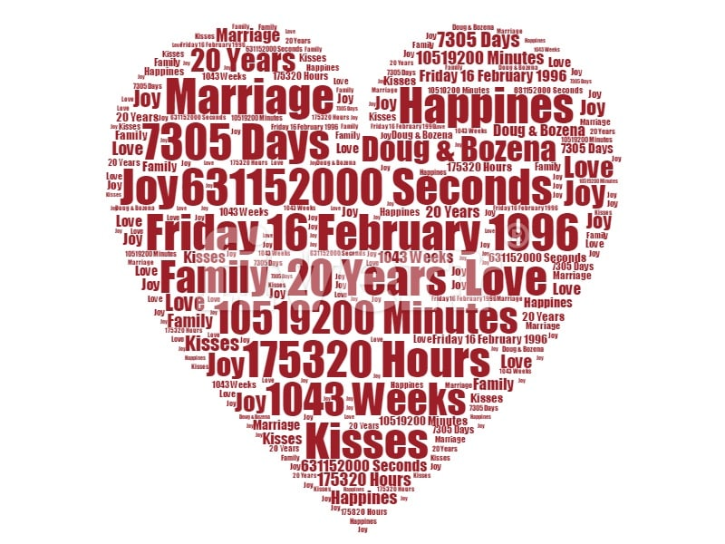 Create A Wedding Anniversary Poster By Owainpowell