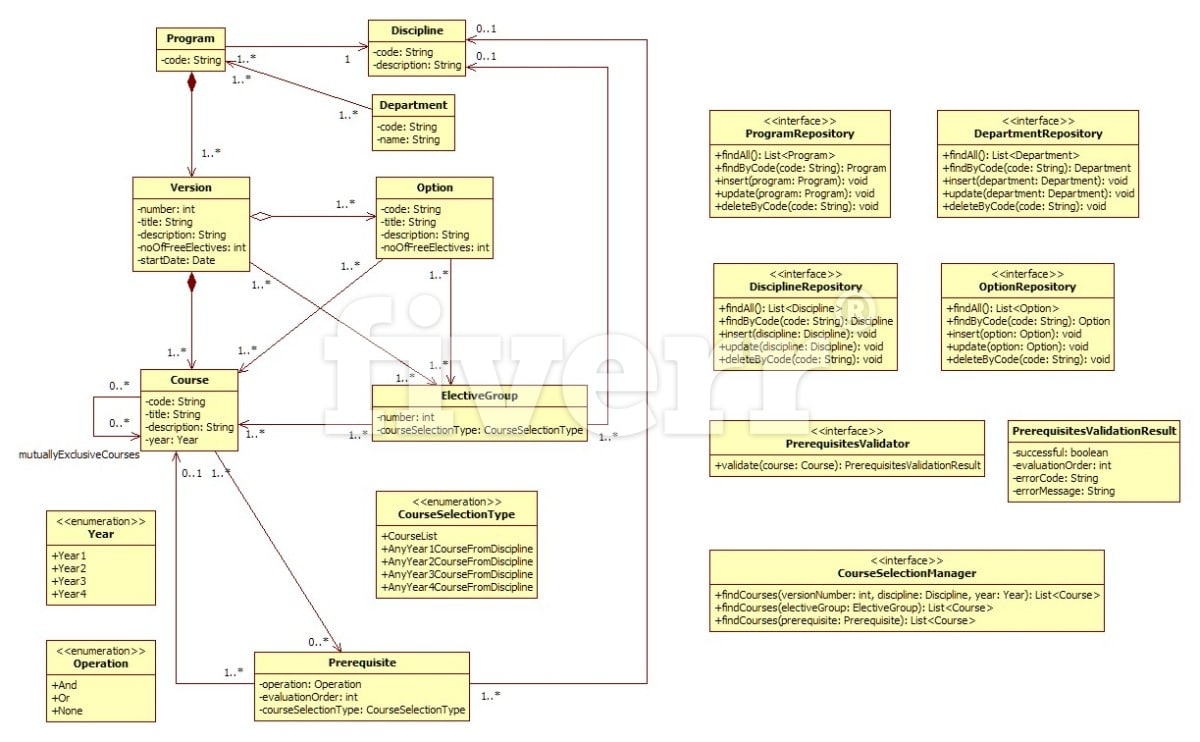 Uml diagram use case diagram class diagram ccuart Choice Image