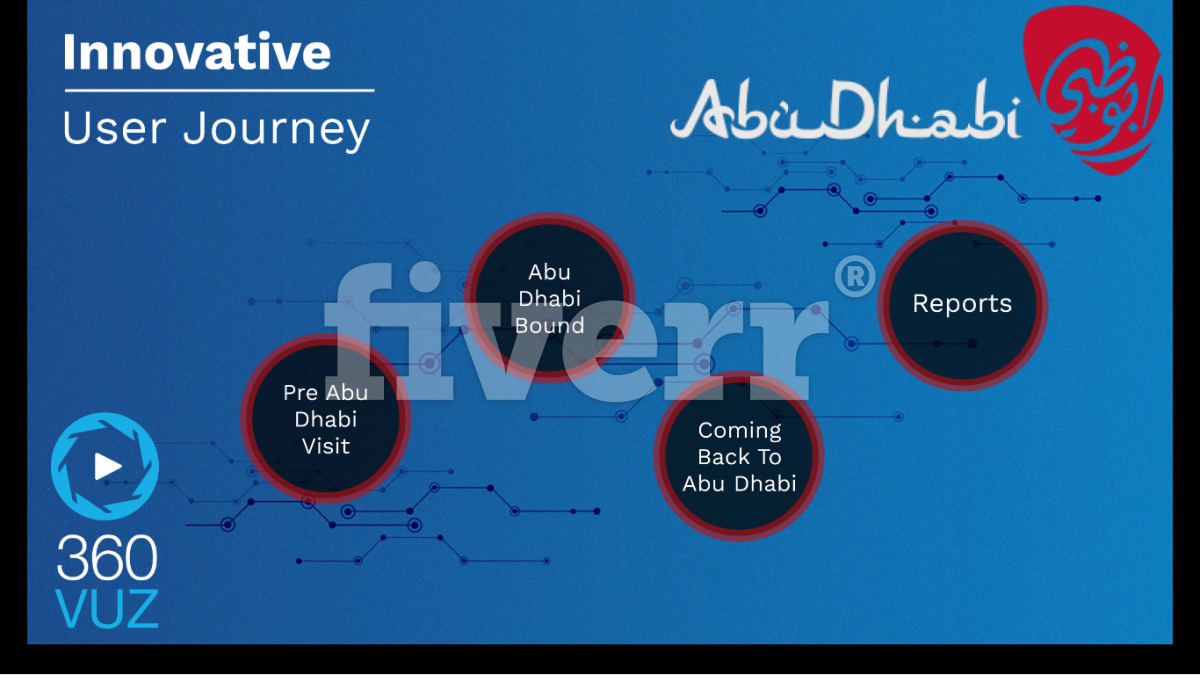 Stunning Prezi or PowerPoint presentation design