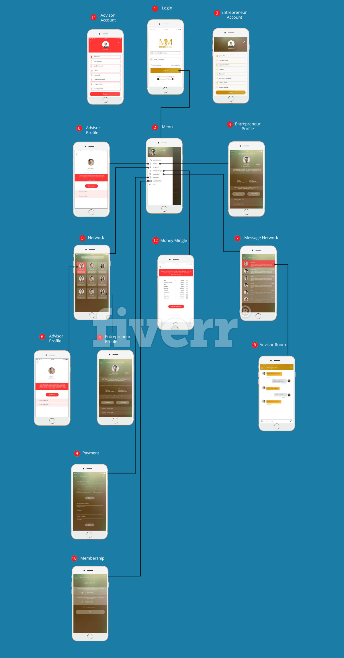 Design amazing mobile app ui design by Sammy_expert