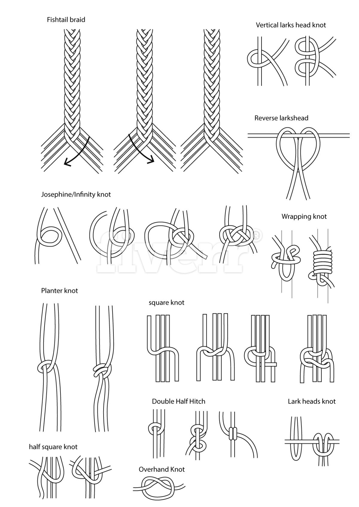 Instructionmanualproductinstruction Manualuser Square Knot Diagram