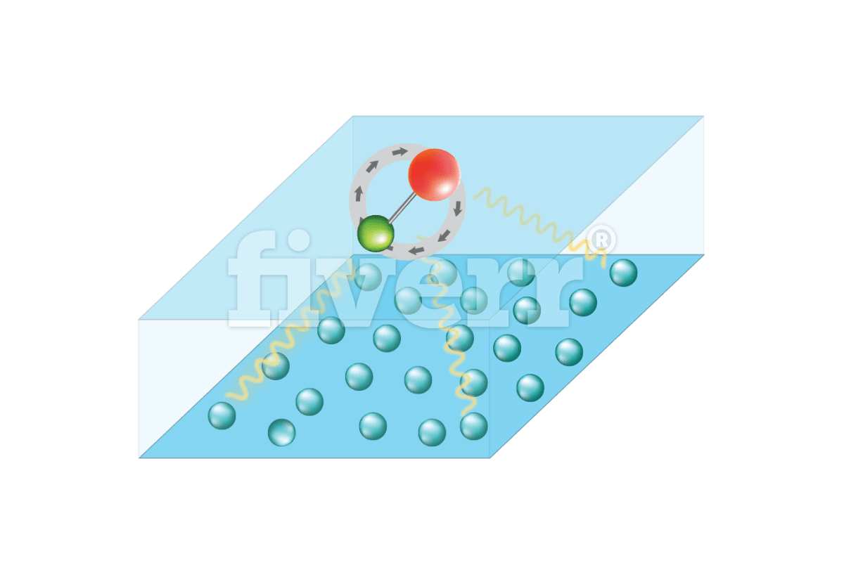 Design scientific diagrams and illustrations by Rpdesigns