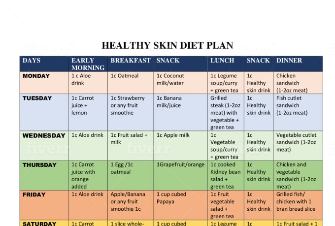 acne diet plan pdf