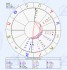 astrology-fortune-telling-reading_ws_1399108497