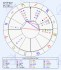 astrology-fortune-telling-reading_ws_1399592841