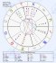 astrology-fortune-telling-reading_ws_1402092942