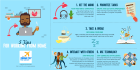 presentations-and-infographics_ws_1457586268