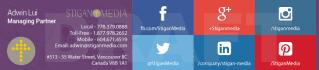 branding-services_ws_1465958521