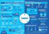infographics_ws_1468414327