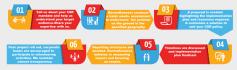 infographics_ws_1477463627