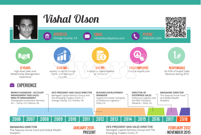Design a killer cv resume in infographic style by Godhands