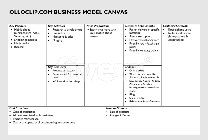 how to create a business model pdf