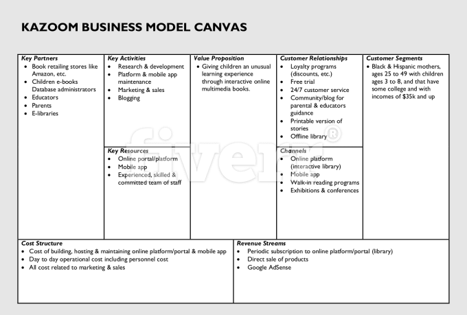 business-plans_ws_1460116499