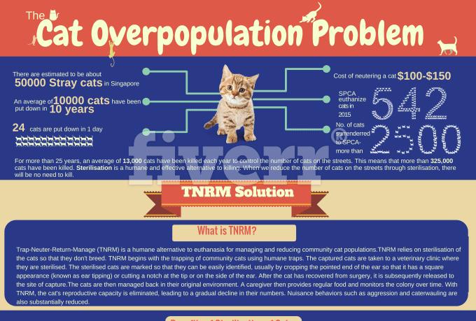 infographics_ws_1470495763