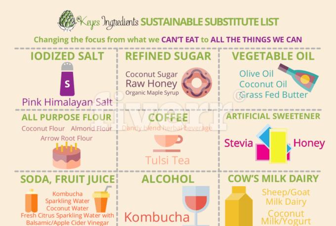 infographics_ws_1470977013