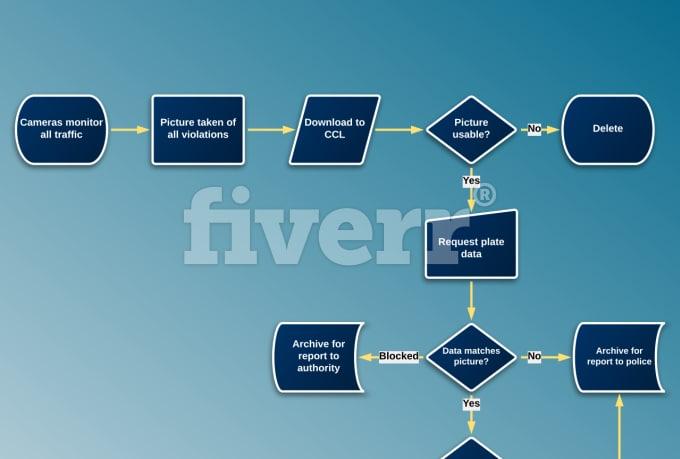 presentations-design_ws_1477499539