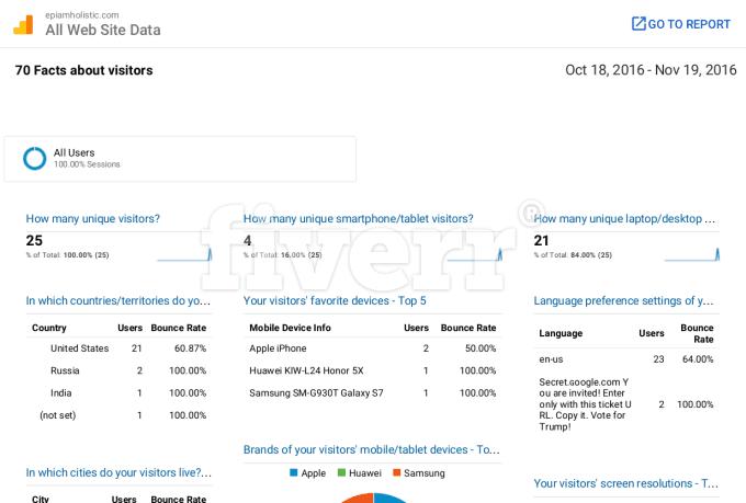 web-analytics-services_ws_1479532210