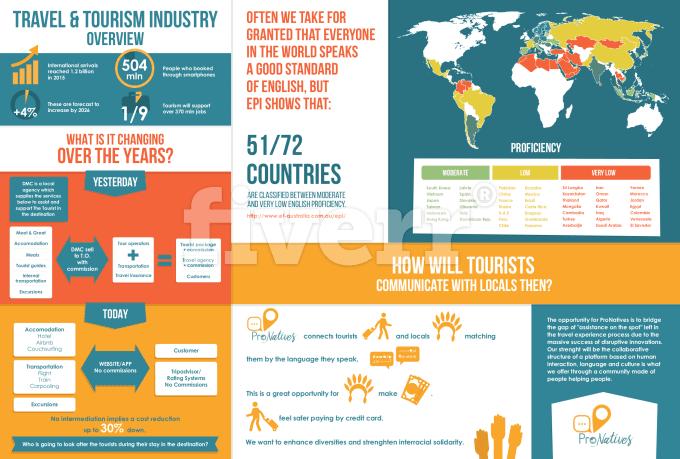 infographics_ws_1481426302