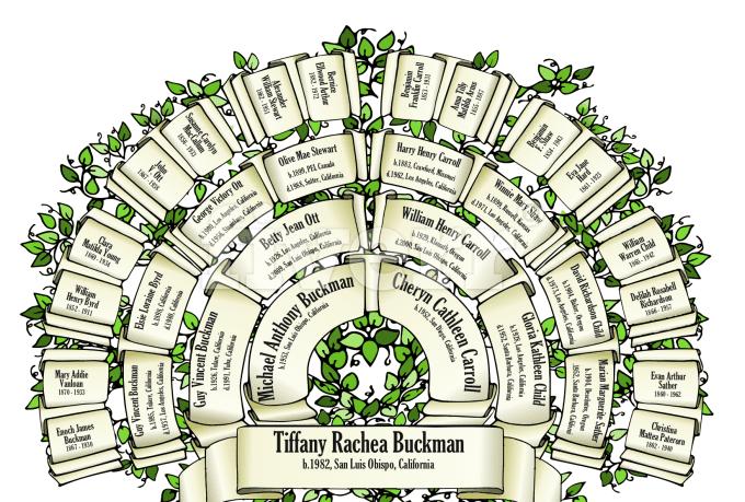 family-genealogy_ws_1482910733