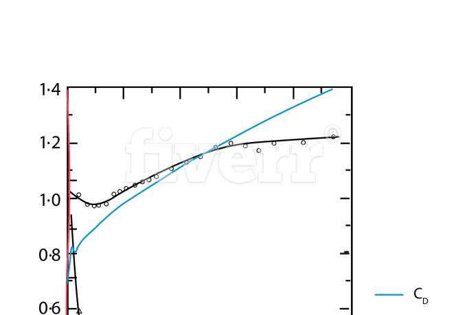 vector-tracing_ws_1484604568