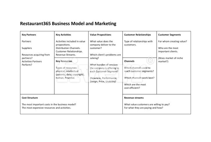 marketing-strategy_ws_1485433235