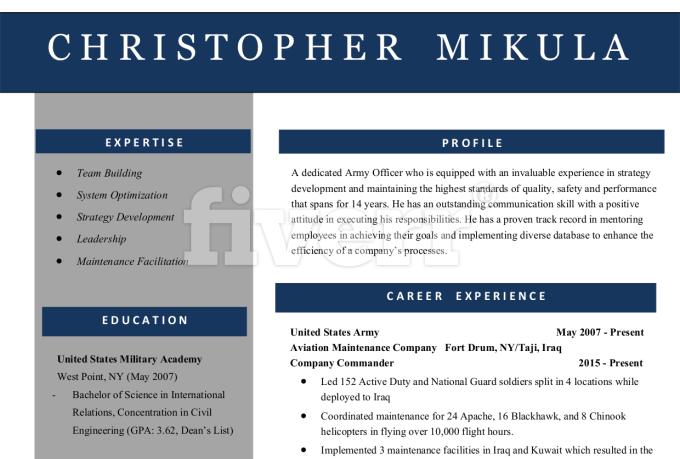 resumes-cover-letter-services_ws_1486392859