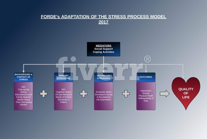 presentations-design_ws_1494516232