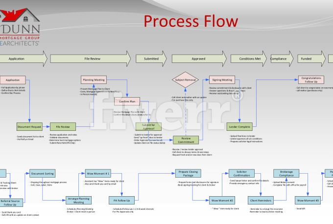 Luxury Visio Org Chart Template Adornment - Examples Professional ...