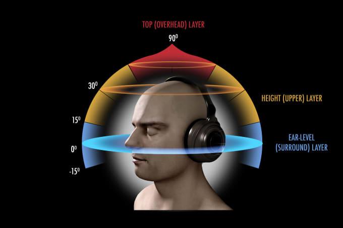 8d music converter software