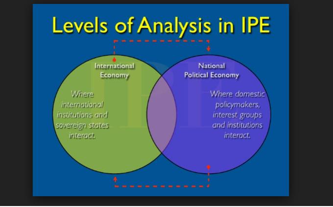 international relations thesis methodology