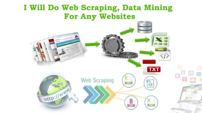 Free web data scraping software
